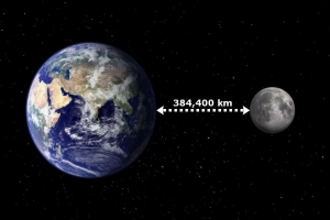 Moon is making the days on Earth longer